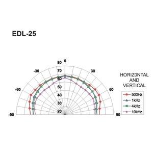 Monacor EDL-25- głośnik sufitowy