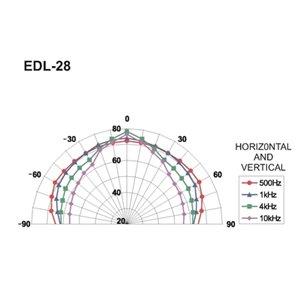 Monacor EDL-28 - głośnik sufitowy