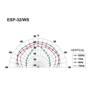 Monacor ESP-32/WS - głośnik ścienny/sufitowy