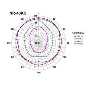 Monacor NR-40KS - głośnik tubowy odporny na warunki atmosferyczne