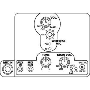 Monacor TXA-110 - przenośny system wzmacniający