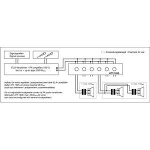 Monacor ATT-1950 - regulator głośności
