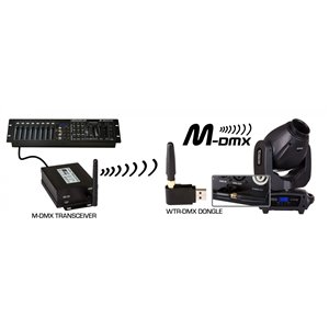 JB Systems M-DMX TRANSCEIVER - sterownik DMX