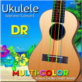 Struny do ukulele