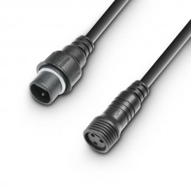 Kable DMX